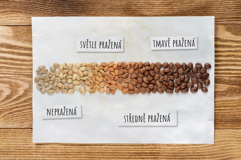 Obsah kofeinu v kávě. Která příprava ho obsahuje nejvíce?